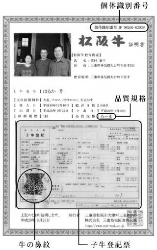 写真:松阪牛証明書